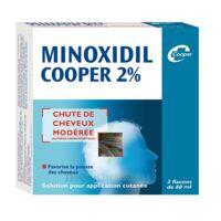 MINOXIDIL COOPER 2 %, solution pour application cutanée en flacon à Lacanau